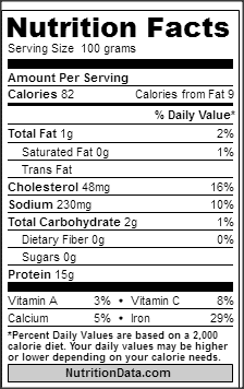 Octopus Nutrition facts