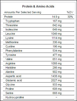 Octopus Protein amino acid nutrition table